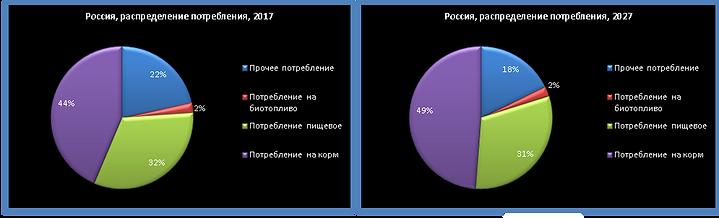 Россия_слайд_7.png