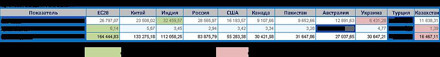 Россия_слайд_6.png