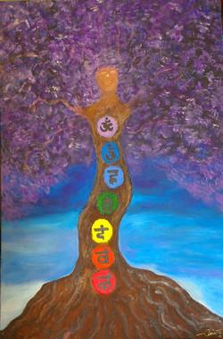 Inner Tree