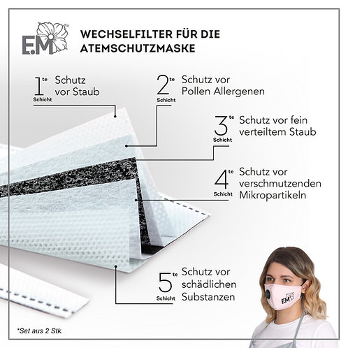 Wechselfilter Atemschutzmaske