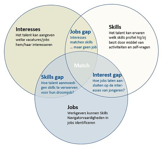 WP5 gaps.png