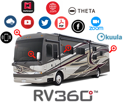 AAA RV360 Icon.png