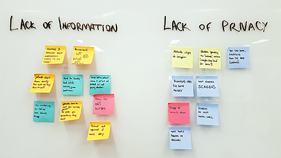 Affinity mapping - post its categorized in lack of informatin and lack of privacy
