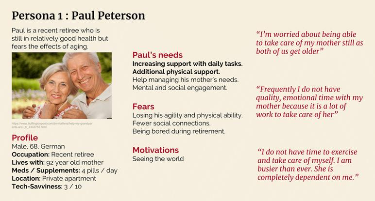 Persona 1: Paul Peterson