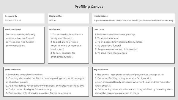 Profiling canvas@2x.png