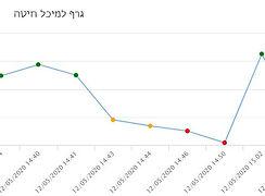 graph1 (002).JPG