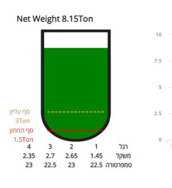 Silo on graph (002)