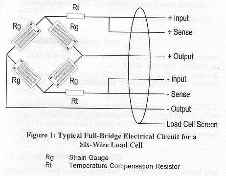 סכמה חשמלית של מתמר עומס  IMS