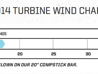 Тест кайта Slingshot Turbine 17м 2014