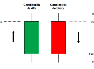 upload_cms_candlestick_Candlestick1.png