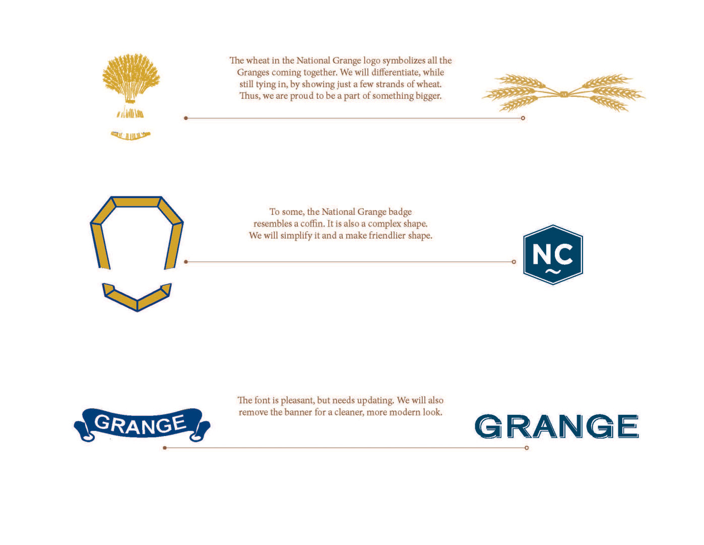 Grange Design Element Explanations
