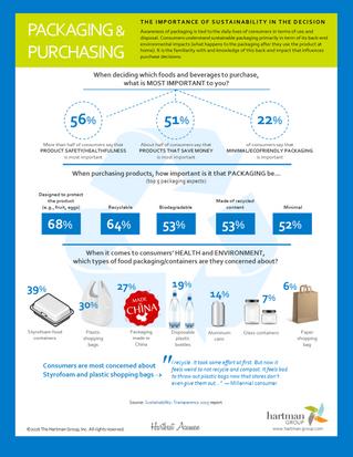 5 ปัจจัยสำคัญเวลาลูกค้าเลือกบริโภคสินค้า