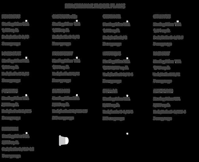 Beachwalk Homes for Sale | Englewood FL | davidbarrhomes.com