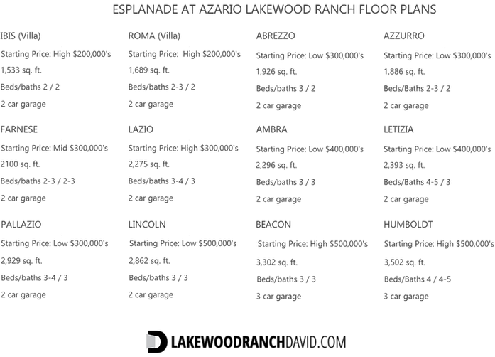 Azario Lakewood Ranch floor plans