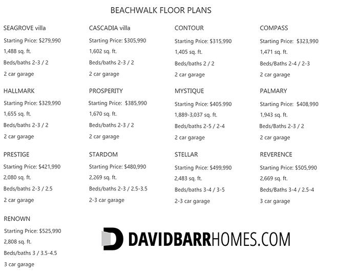 Beach Walk Englewood FL starting prices