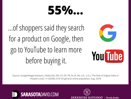 Online Marketing Shifts | Sarasota FL | David Barr Realtor