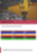 tabel IMO jaarkleuren