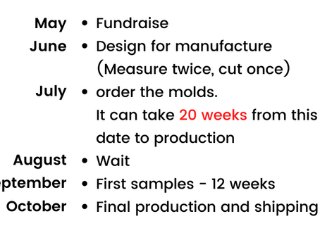 Updated Production Timeline