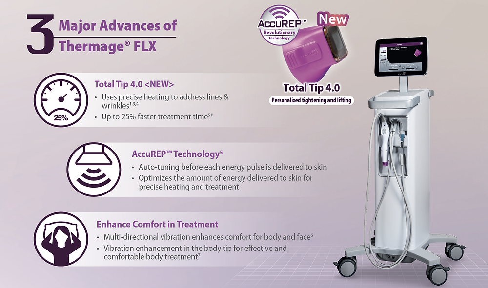 Thermage FLX at Metro Bangkok Clinic