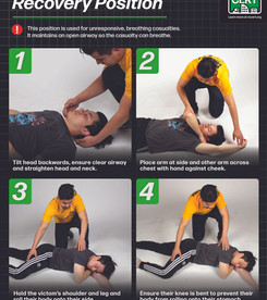 CERT, Recovery Position Print