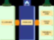 売掛金管理業務の対応イメージ.png