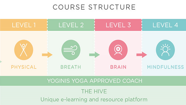 course structure final1.png
