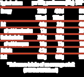 Haggis Nutrition@4x.png
