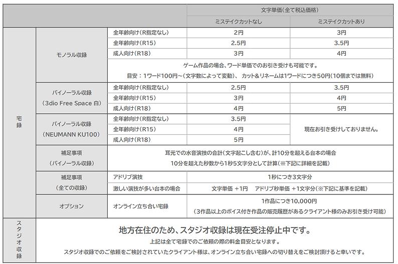 文字単価表20210722.png