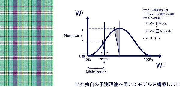 08-予測しやすいアイテム-120px.jpg