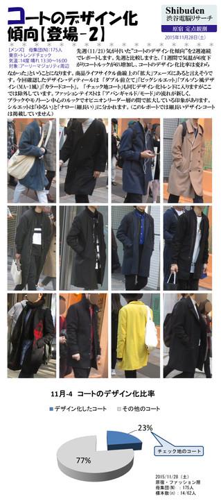 コートのデザイン化傾向【登場-2】 2015/12/01