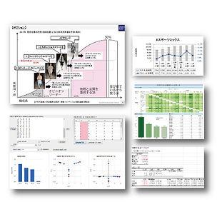 デザイン制作のための分析とディレクション-シブデン
