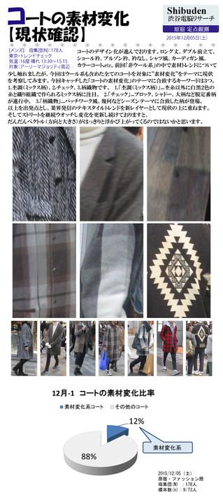 コートの素材変化【現状確認】2015/12/17