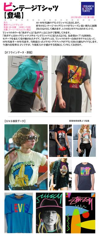 ビンテージTシャツ【登場】