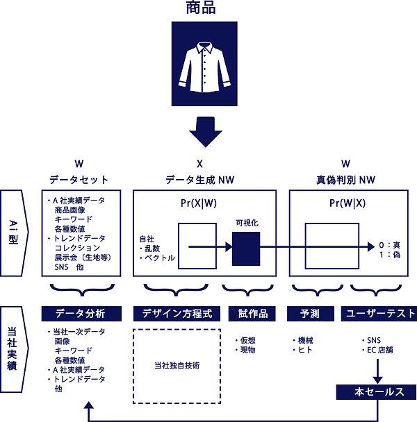 06-「当社の課題解決方法」図.jpg