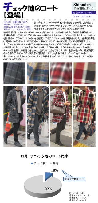 チェック地のコート【登場】2015/11/28