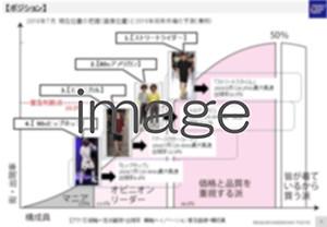 19年春夏メンズ・ディレクションマップ[一般発売開始]