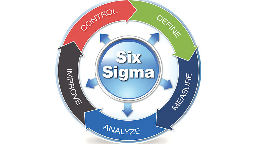 Performance Excellence - Six Sigma