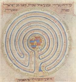 A labyrinthine map of Jericho