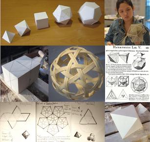 Exploring the Platonic Solids