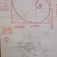 Key symmetry: Golden Ratio