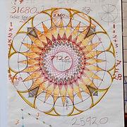 New Jerusalem Diagram