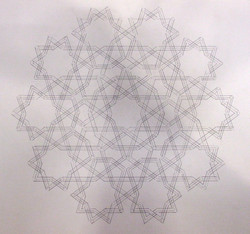 10 fold 'zikr' pattern