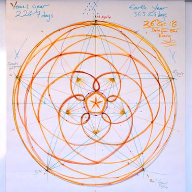 Mandala of Venus - Dance of Venus