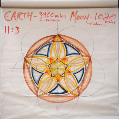 Earth and Moon Mandala