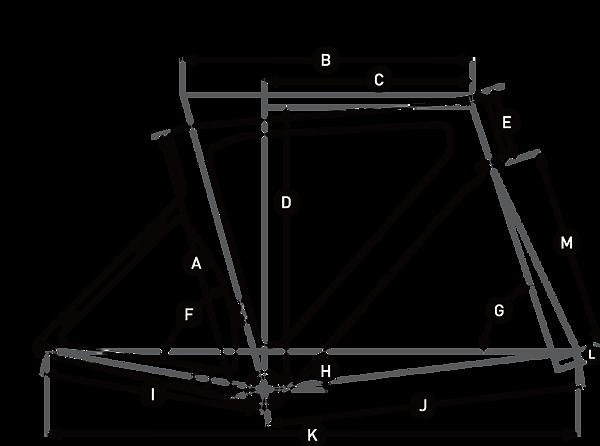 R6-Geometry.png