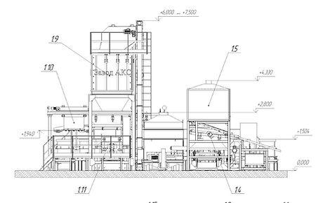 Механизированный формовочный комплекс