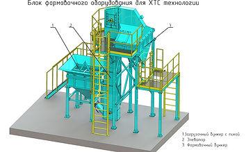 блок формовочного оборудования