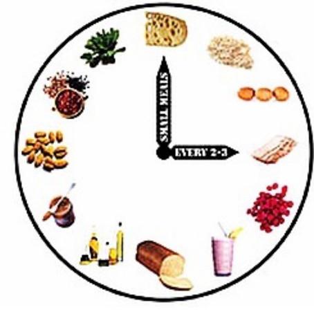 Öğün Sayısı ve Obezite