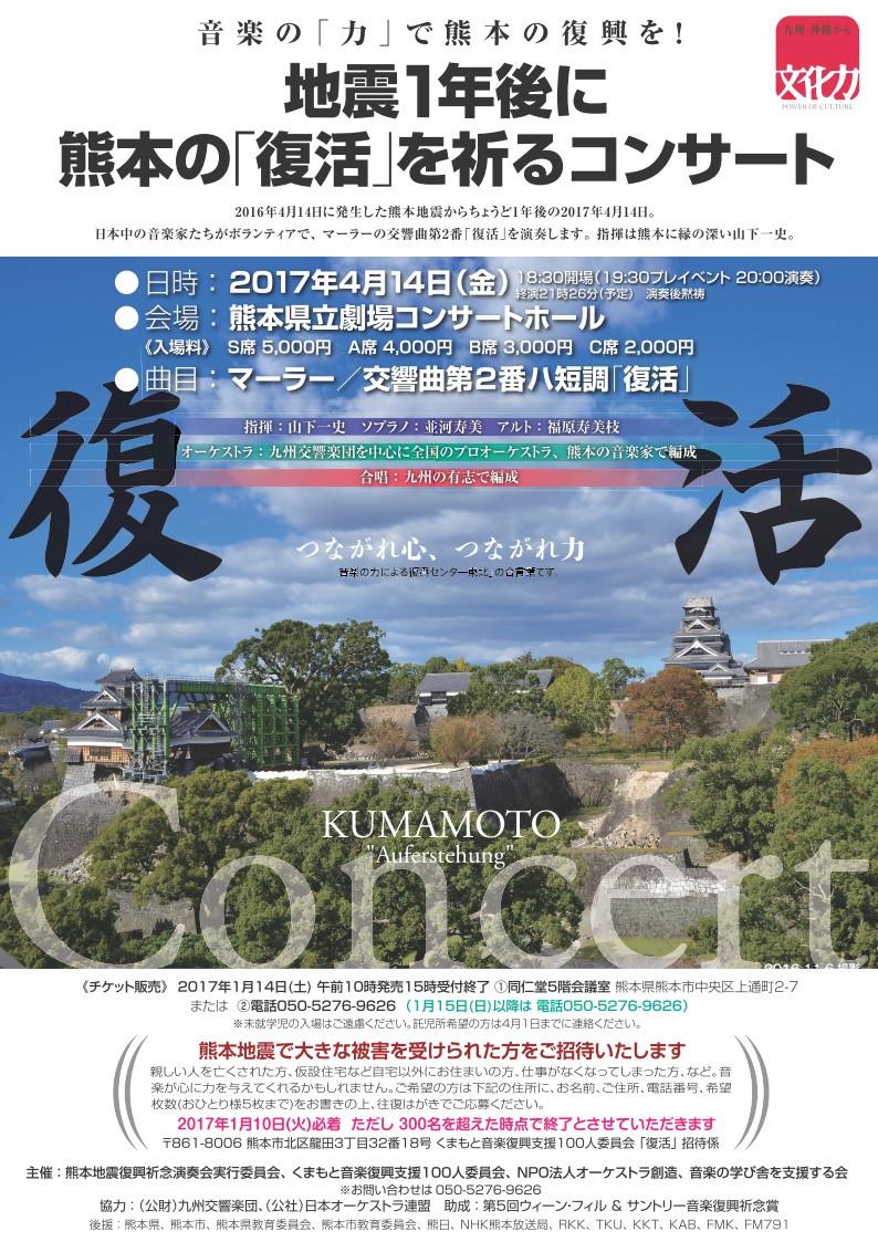 今の熊本城の写真を使っています。ここから復活します。