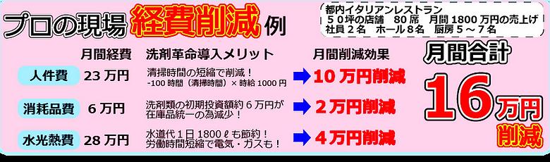 プロの現場経費削減例 月間合計16万円削減